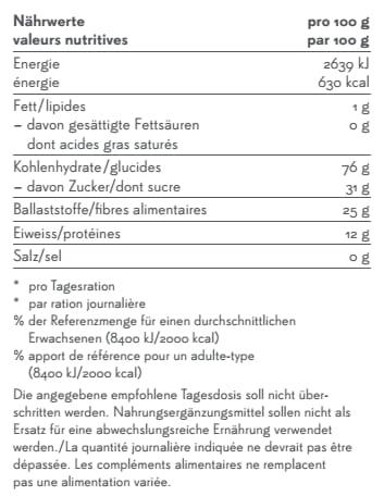 http://www.phytopharma.ch/img/naehrwerttabelle/638fd-maca.jpg