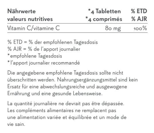 http://www.phytopharma.ch/img/naehrwerttabelle/bacb0-6-in-1.jpg